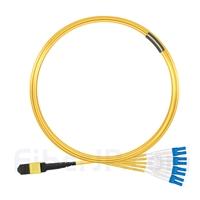 5m MTPメス-4LC/UPC デュープレックス 8芯 プレナム(OFNP) OS2 9/125 シングルモード ブレイクアウトケーブル(タイプB、エリート、黄色)の画像