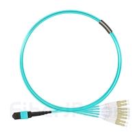 5m MTPメス-4LC/UPC デュープレックス 8芯 プレナム(OFNP) OM3 50/125 マルチモード ブレイクアウトケーブル(タイプB、エリート、水色)の画像