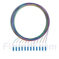 2m 12芯 LC/UPC シングルモード 色分けピッグテール光ファイバケーブル(ジャケットなし、9/125)の画像