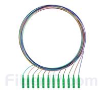 1m 12芯 LC/APC シングルモード 色分けピッグテール光ファイバケーブル(ジャケットなし、9/125)の画像
