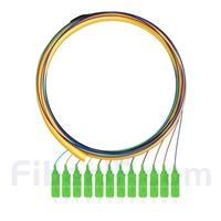 1.5m 12芯 SC/APC シングルモード ピッグテール光ファイバケーブル(0.9mm PVCジャケット、9/125、束状)の画像